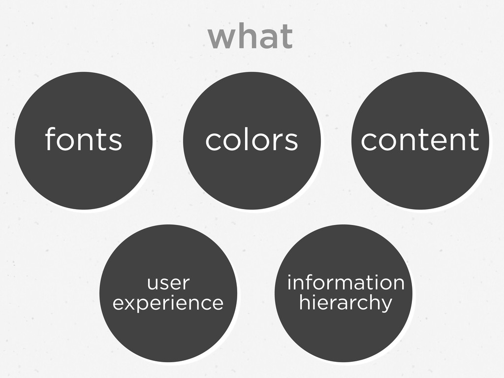 fonts colors content user experience informatio...