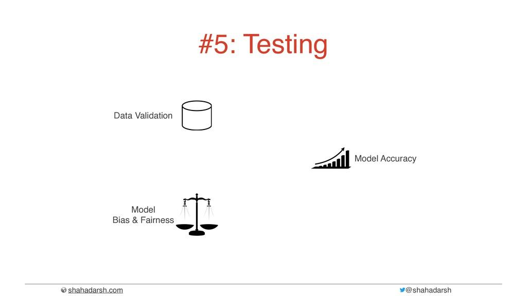 shahadarsh.com @shahadarsh #5: Testing Model Ac...