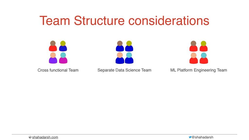shahadarsh.com @shahadarsh Team Structure consi...