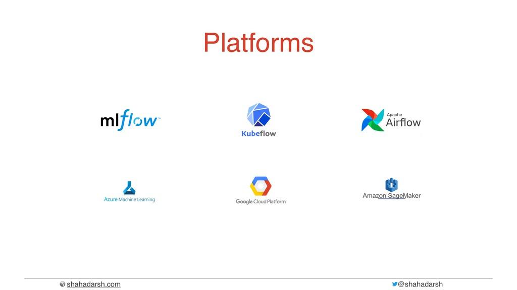 shahadarsh.com @shahadarsh Platforms