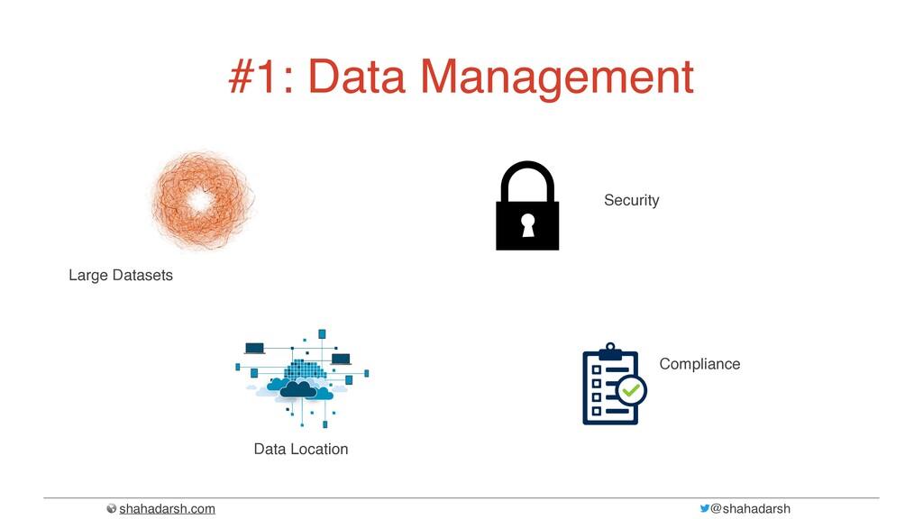 shahadarsh.com @shahadarsh #1: Data Management ...