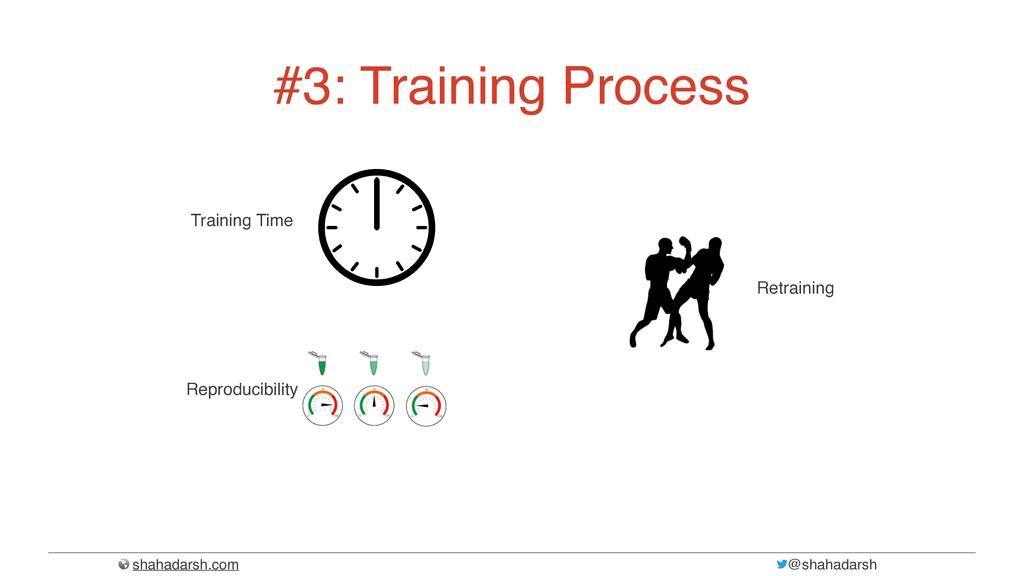 shahadarsh.com @shahadarsh #3: Training Process...
