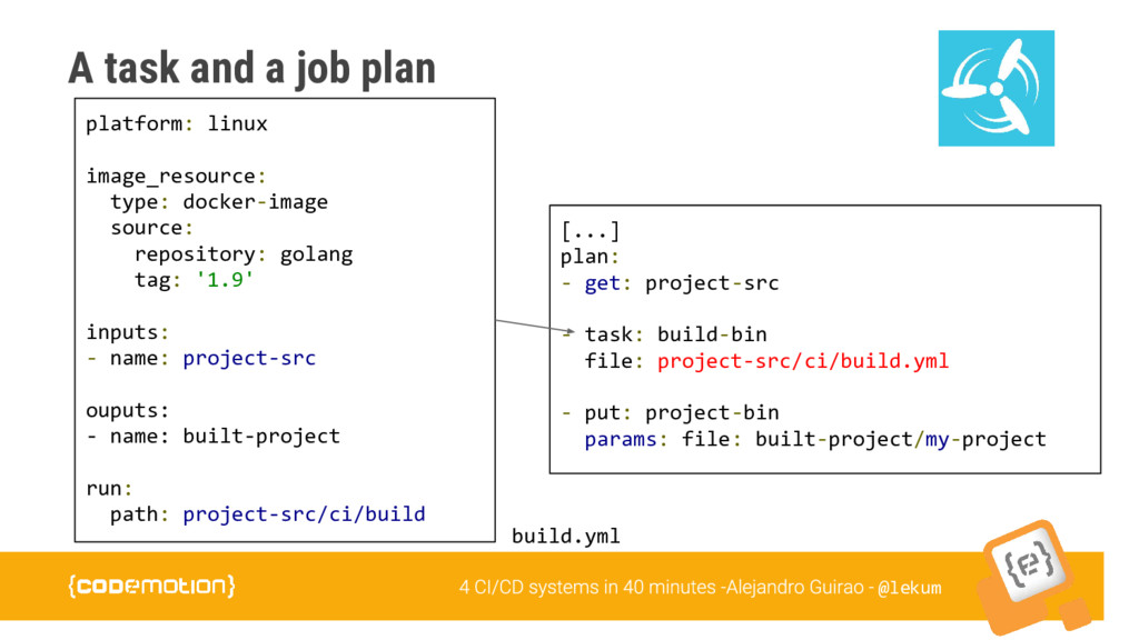 @lekum A task and a job plan platform: linux im...