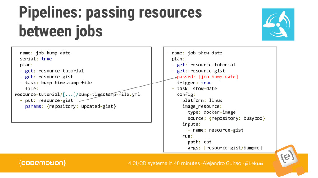 @lekum Pipelines: passing resources between job...