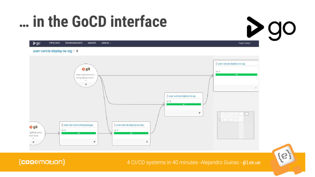 @lekum … in the GoCD interface