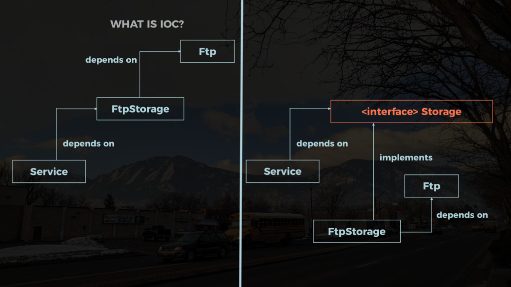 WHAT IS IOC? FtpStorage Service depends on depe...
