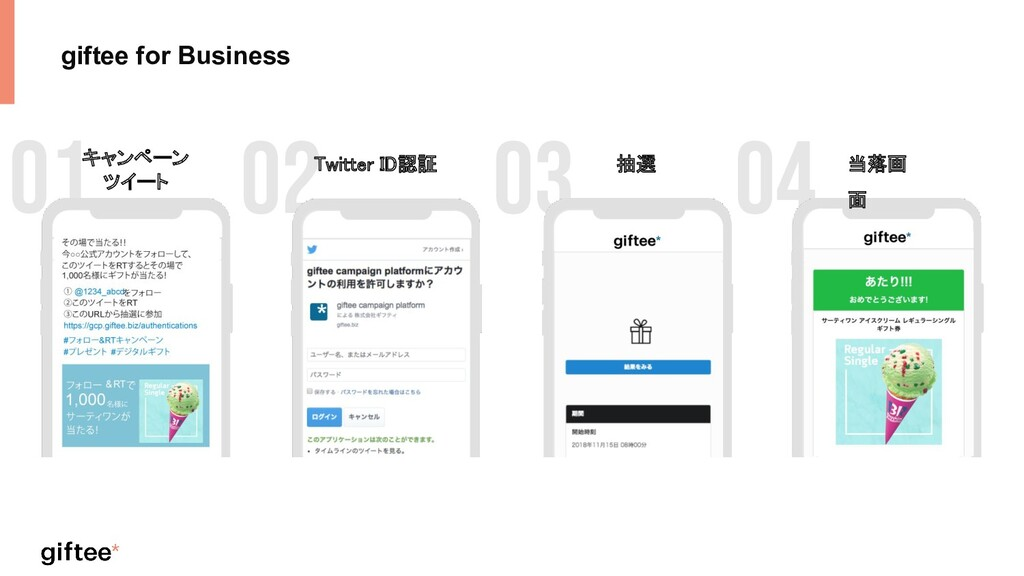 03 02 01 giftee for Business キャンペーン ツイート Twitt...