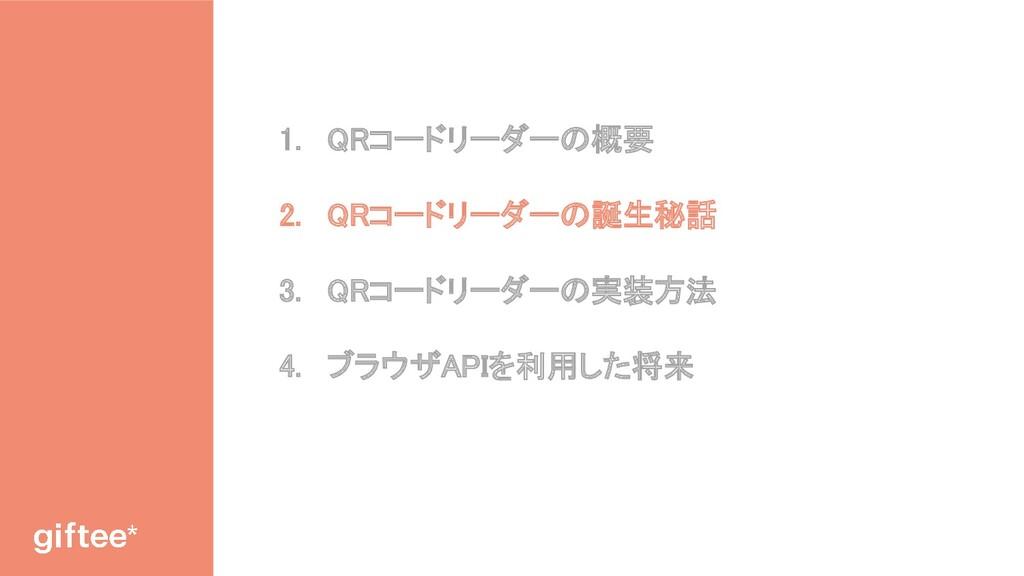 1. QRコードリーダーの概要 2. QRコードリーダーの誕生秘話 3. QRコードリーダ...