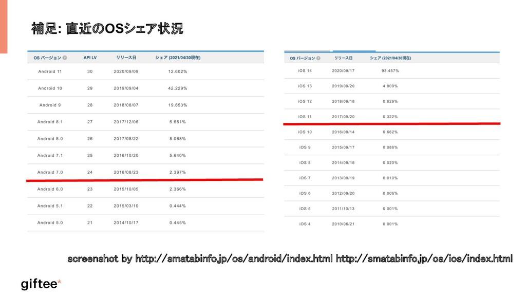 補足: 直近のOSシェア状況 screenshot by http://smatabinfo....