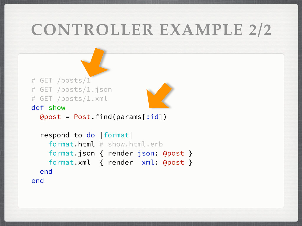 CONTROLLER EXAMPLE 2/2 # GET /posts/1 # GET /po...