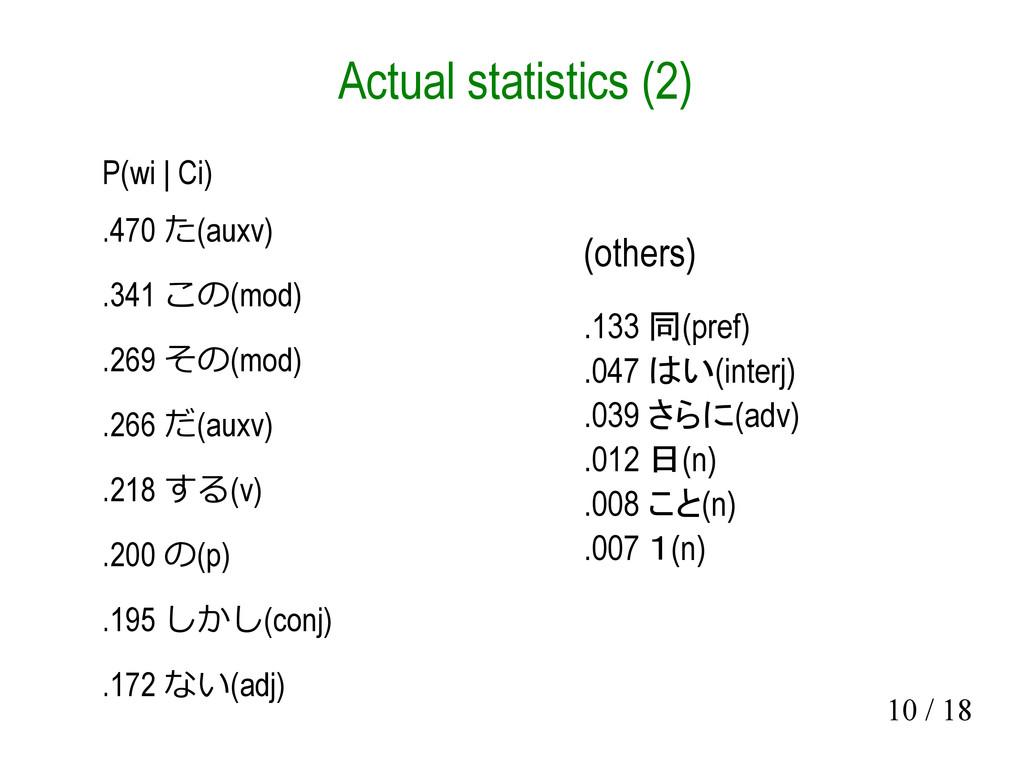 10 / 18 Actual statistics (2) P(wi | Ci) .470 た...