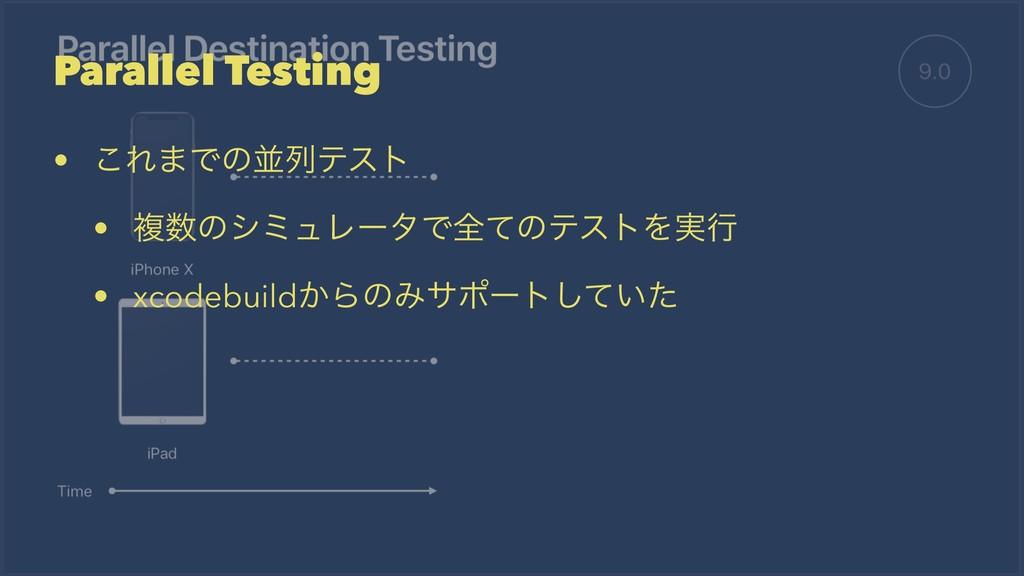 Parallel Testing • ͜Ε·Ͱͷฒྻςετ • ෳͷγϛϡϨʔλͰશͯͷςε...