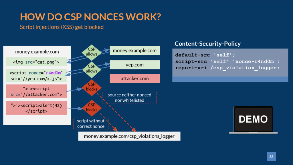 33 HOW DO CSP NONCES WORK? Script injections (X...
