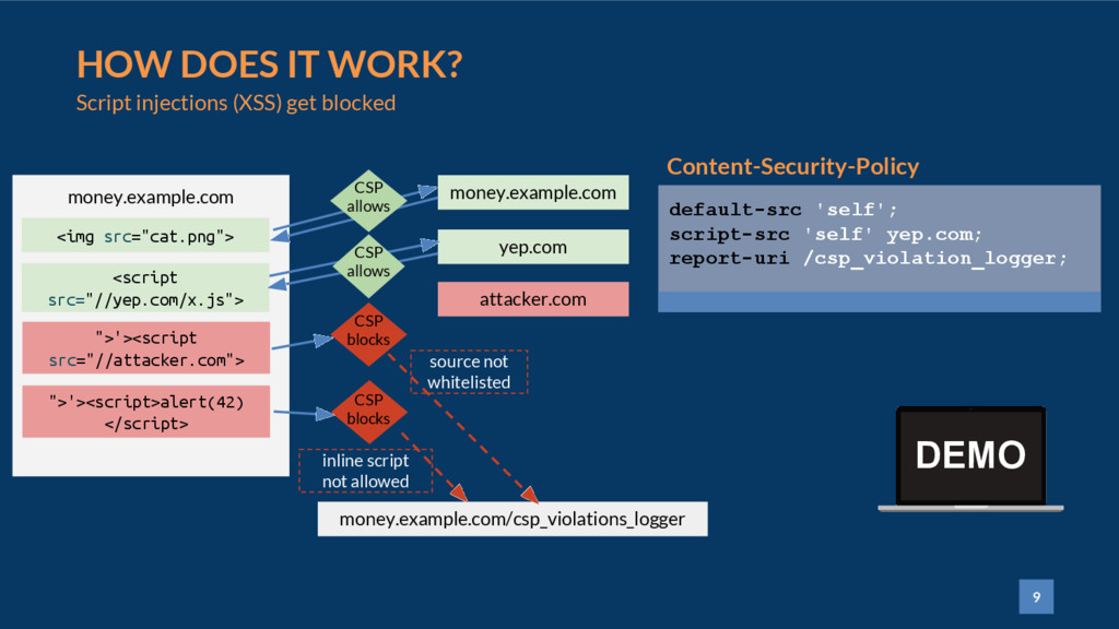 9 HOW DOES IT WORK? Script injections (XSS) get...