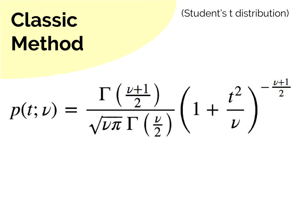 Classic Method (Student's t distribution)