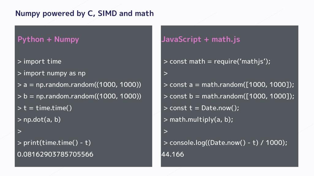 Numpy powered by C, SIMD and math Python + Nump...