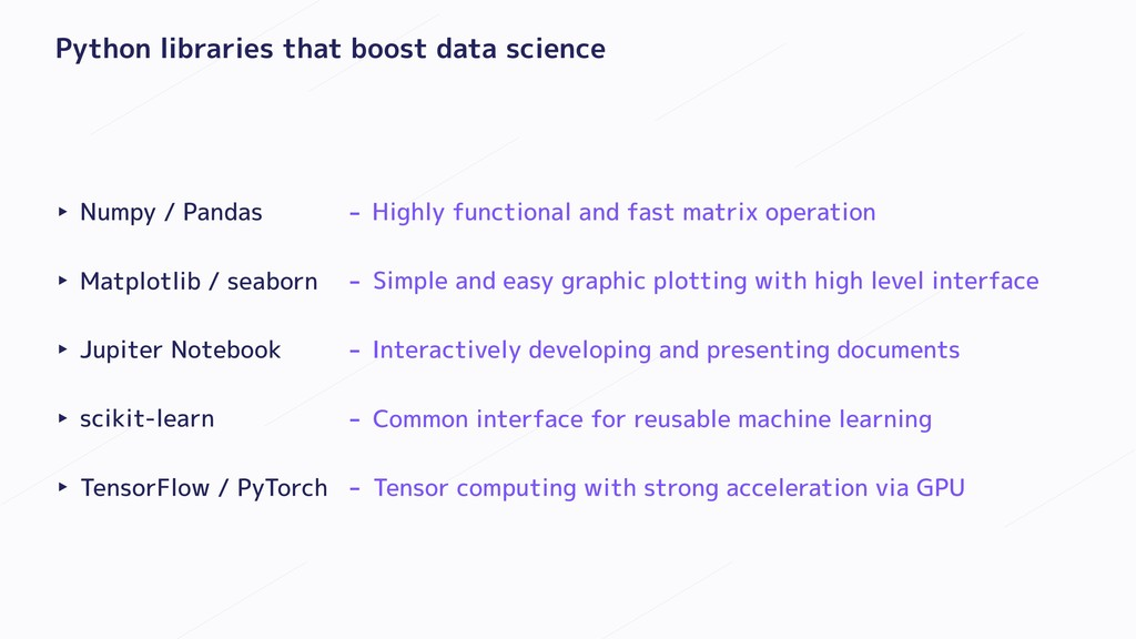 Python libraries that boost data science ‣ Nump...