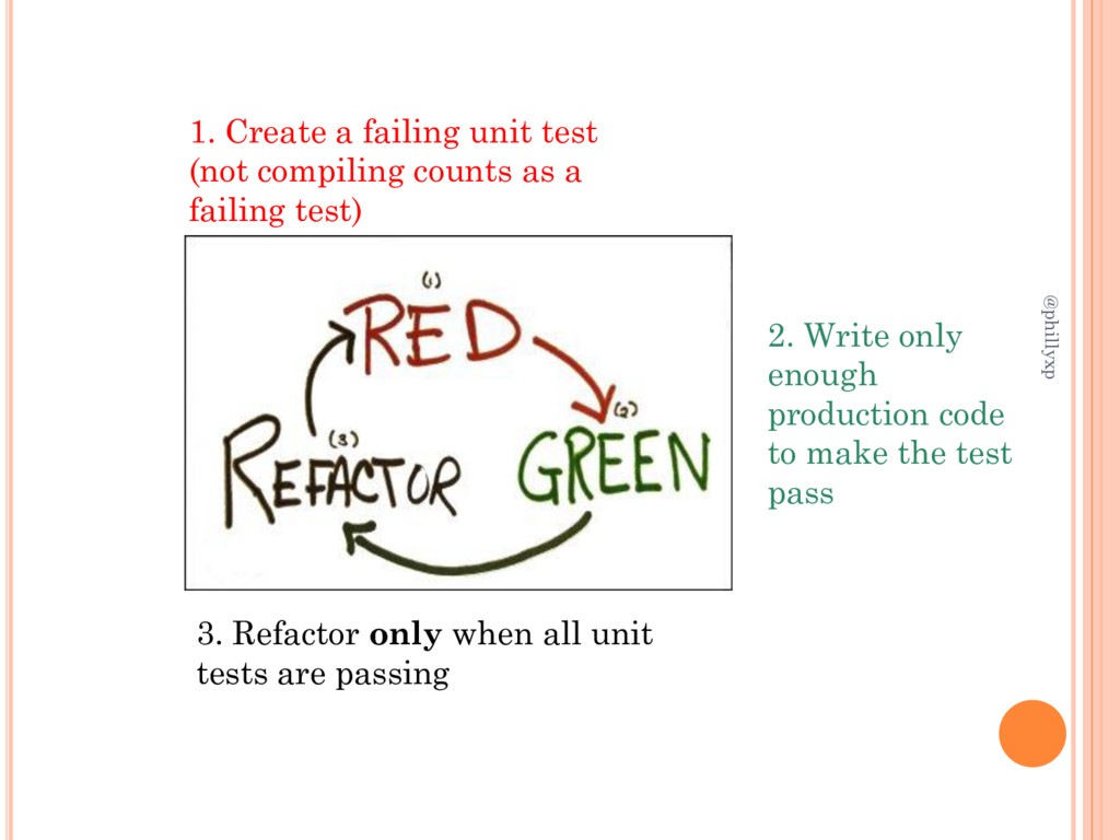 2. Write only enough production code to make th...
