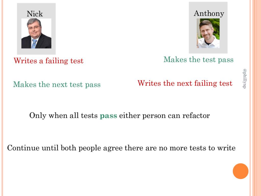 Nick Anthony Writes a failing test Makes the te...
