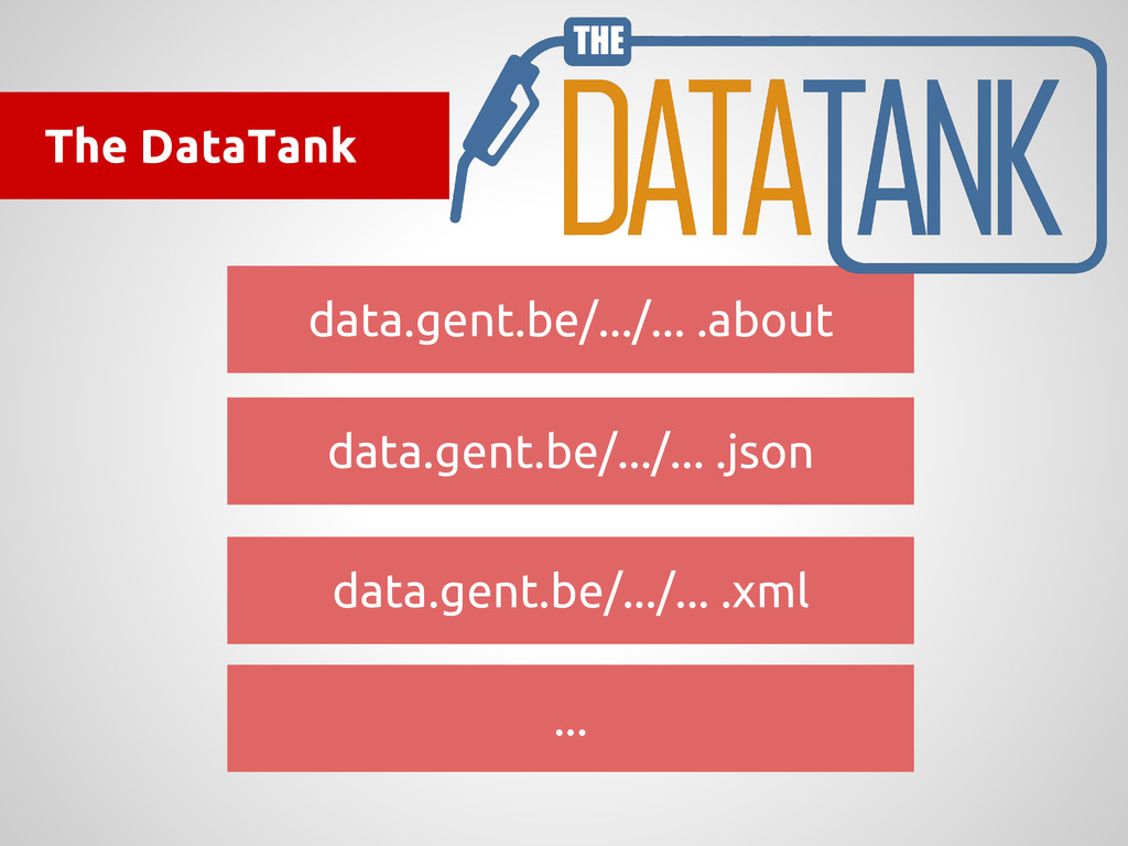 The DataTank data.gent.be/.../... .about data.g...