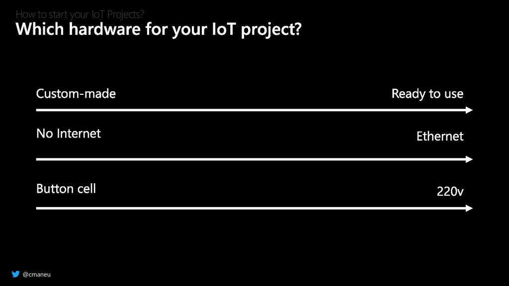 @cmaneu How to start your IoT Projects?