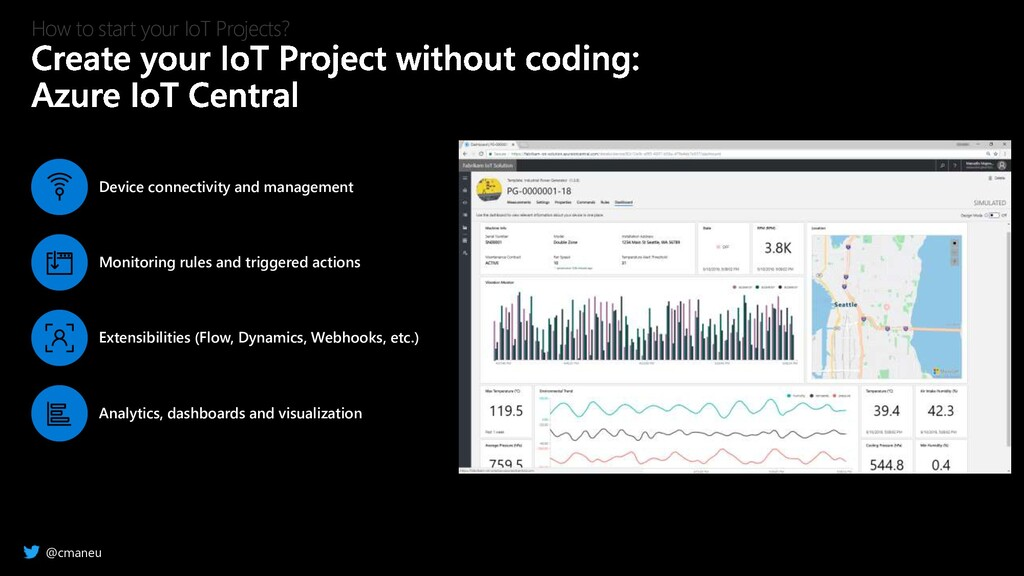 @cmaneu How to start your IoT Projects? Analyti...
