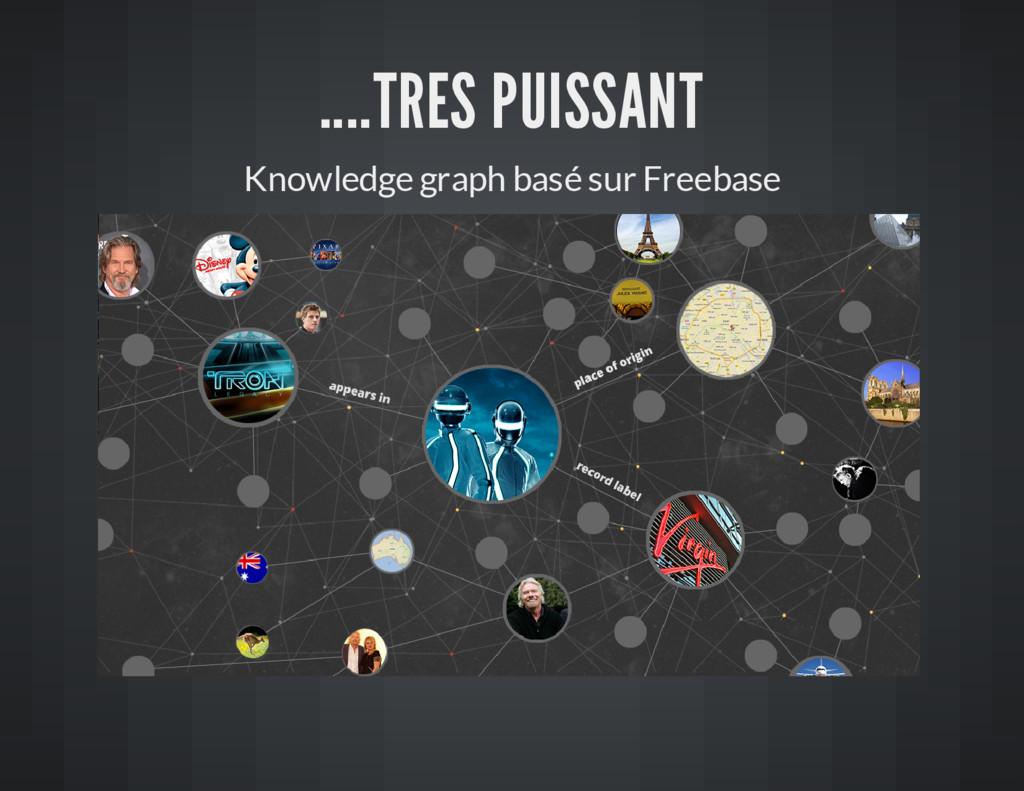 ....TRES PUISSANT Knowledge graph basé sur Free...