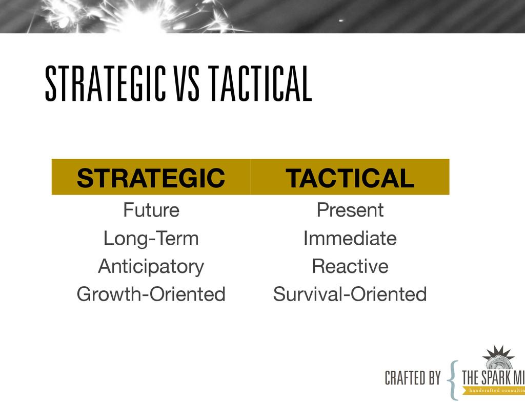 STRATEGIC VS TACTICAL STRATEGIC TACTICAL Futu...