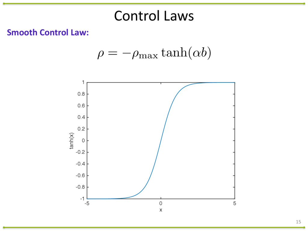 15 Smooth	