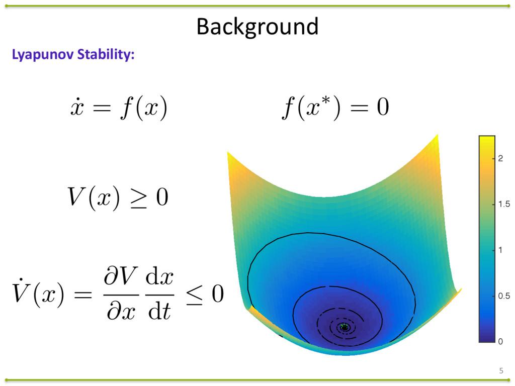 0 0.5 1 1.5 2 5 Lyapunov Stability: ˙ x = f ( x...
