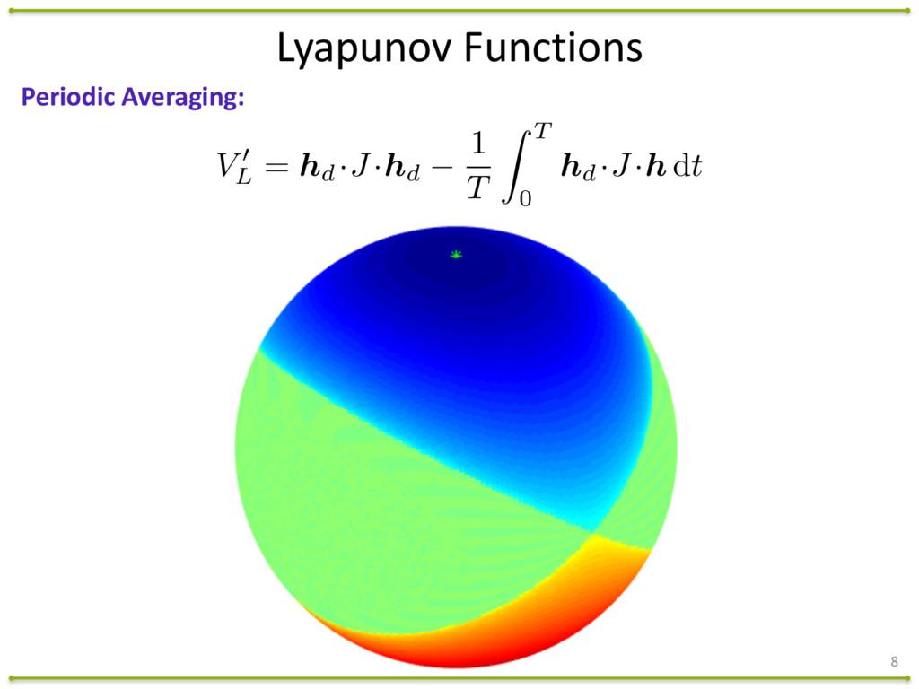 8 Periodic Averaging: V 0 L = hd ·J ·hd 1 T ...