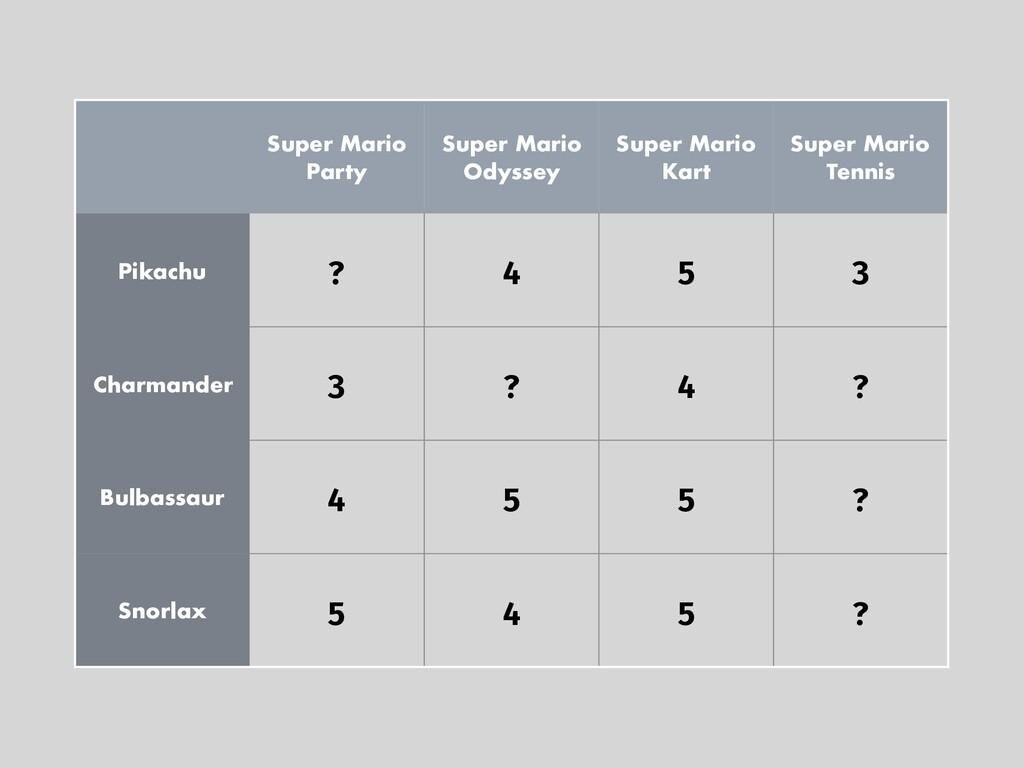 Super Mario Party Super Mario Odyssey Super Mar...