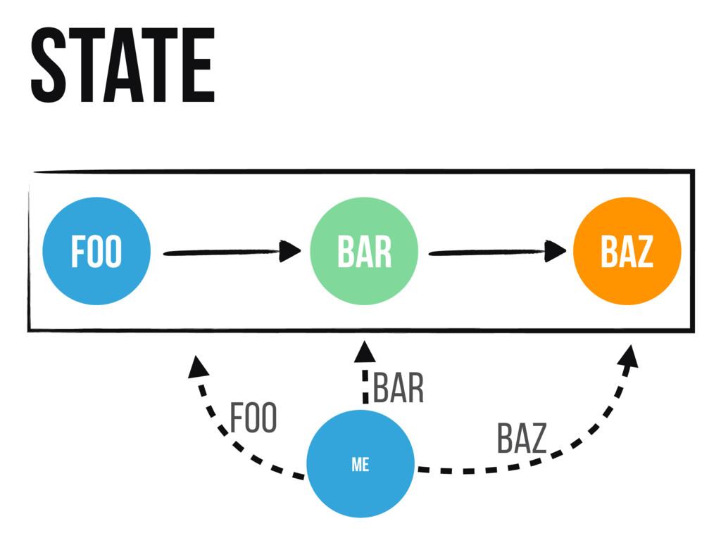 State FOO BAR BAZ ME Foo Baz Bar