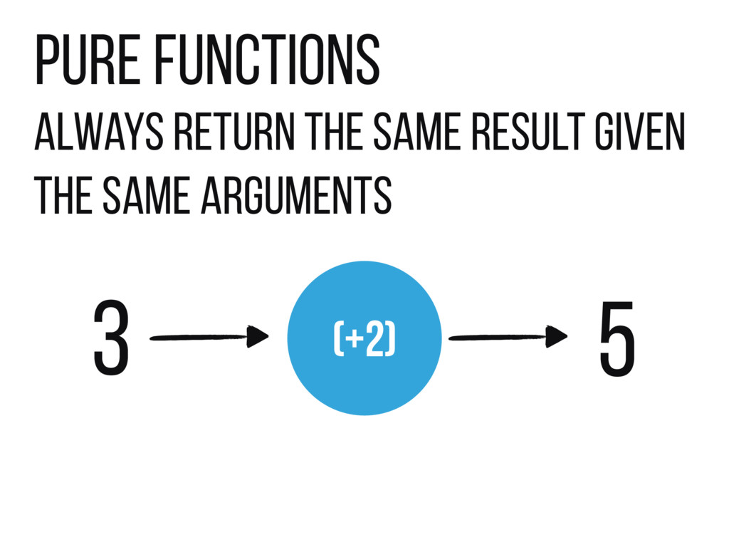 Pure Functions (+2) 3 5 Always return the same ...