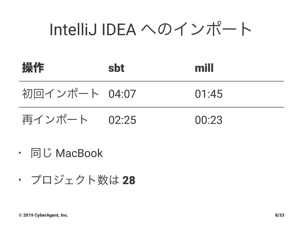 IntelliJ IDEA ͷΠϯϙʔτ ૢ࡞ sbt mill ॳճΠϯϙʔτ 04:07...