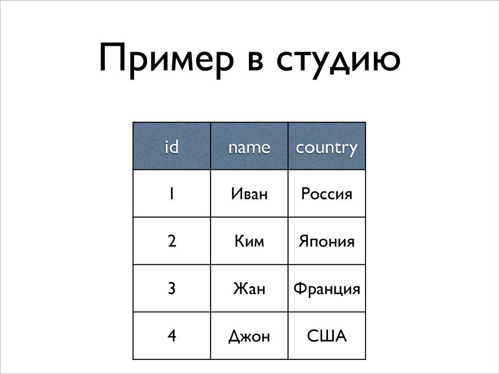 Пример в студию id name country 1 Иван Россия 2...
