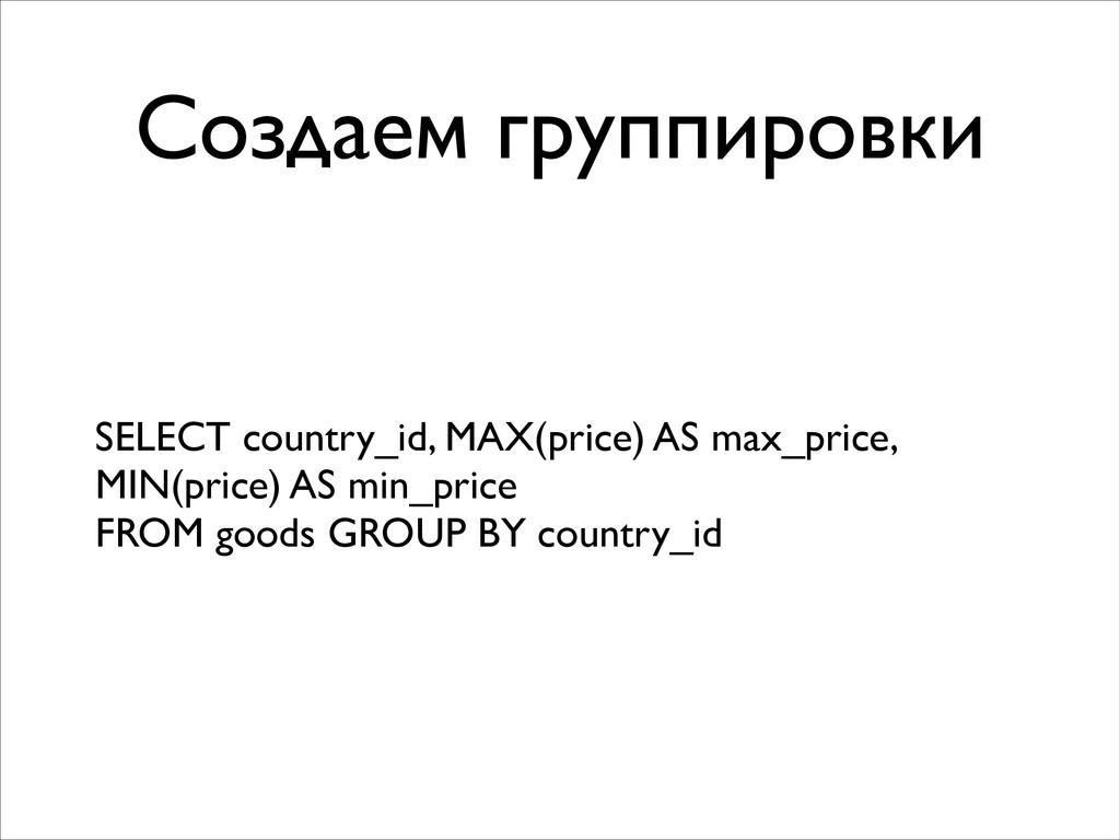 Создаем группировки SELECT country_id, MAX(pric...