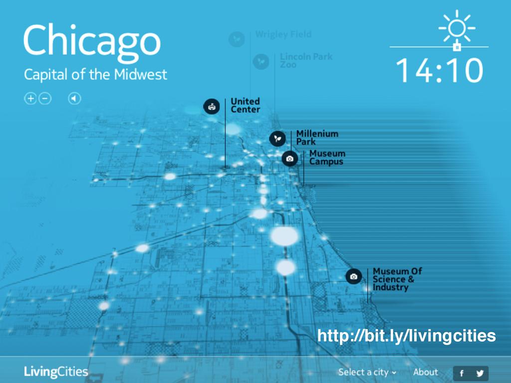 http://bit.ly/livingcities