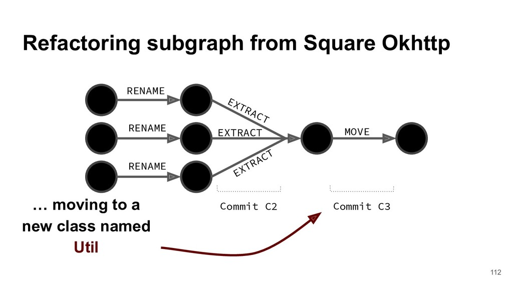 Refactoring subgraph from Square Okhttp MOVE EX...