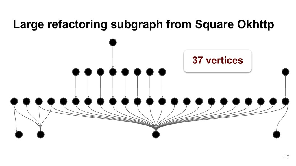 Large refactoring subgraph from Square Okhttp 1...
