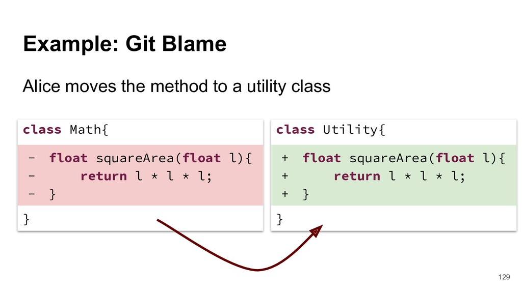 Example: Git Blame class Math{ } - float square...