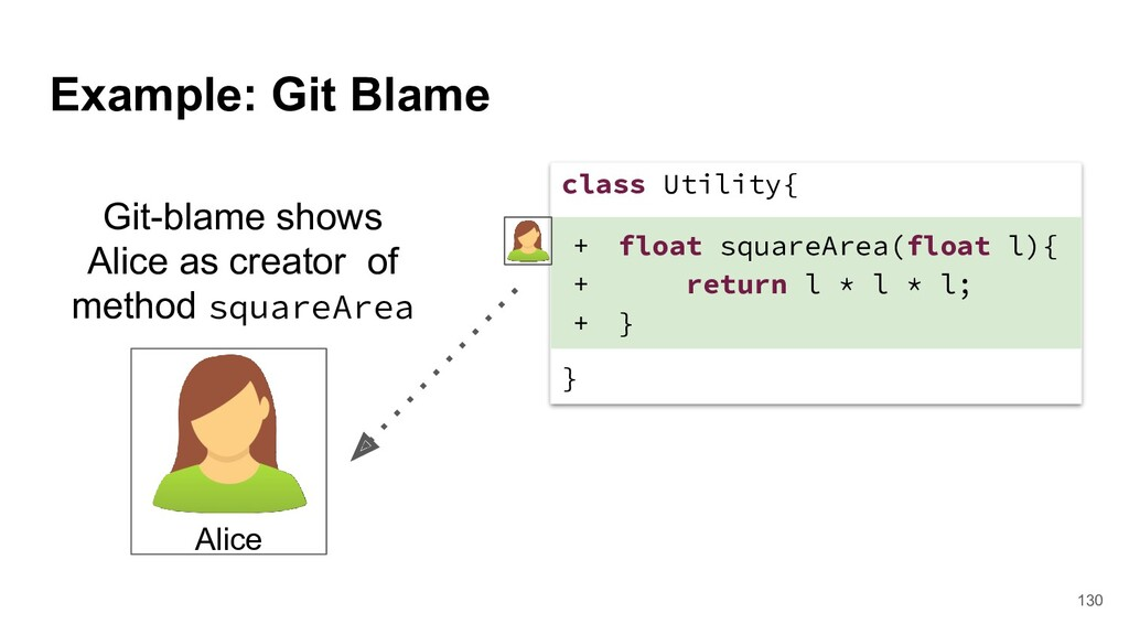 Example: Git Blame Git-blame shows Alice as cre...