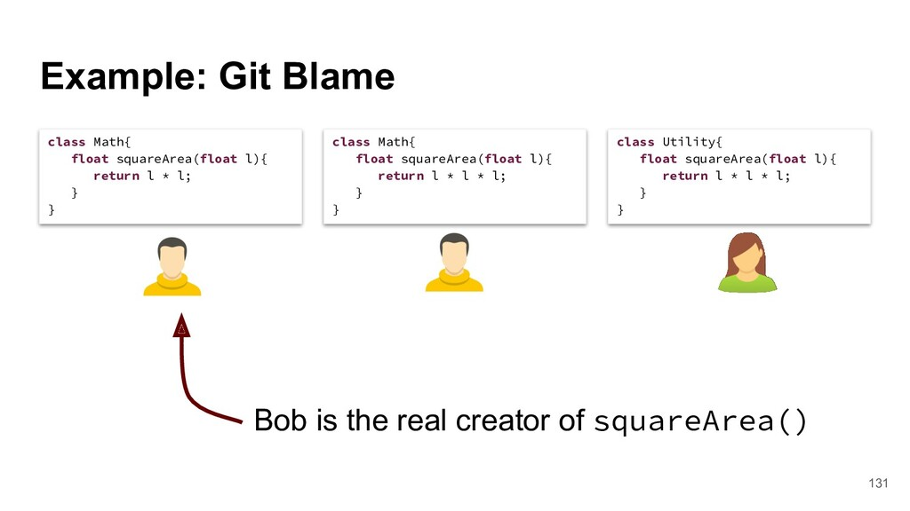 Example: Git Blame class Math{ float squareArea...