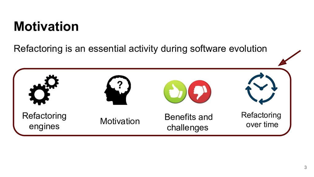 Motivation Refactoring is an essential activity...