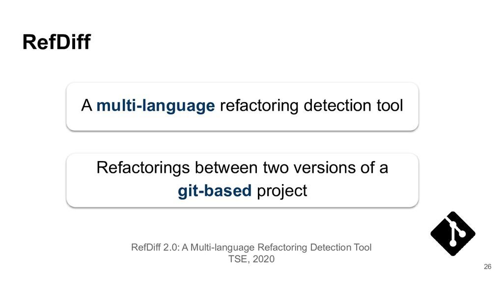 RefDiff A multi-language refactoring detection ...