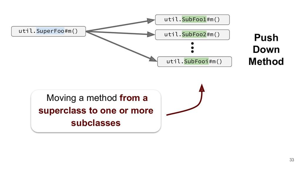 Push Down Method util.SubFoo2#m() util.SuperFoo...