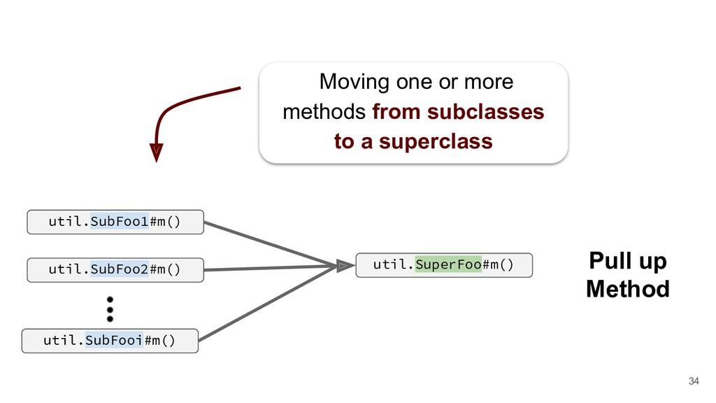 Pull up Method util.SubFoo2#m() util.SuperFoo#m...