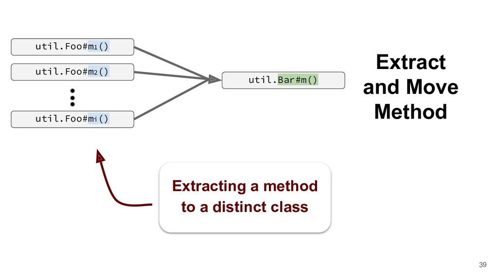 Extract and Move Method util.Foo#m2() util.Bar#...