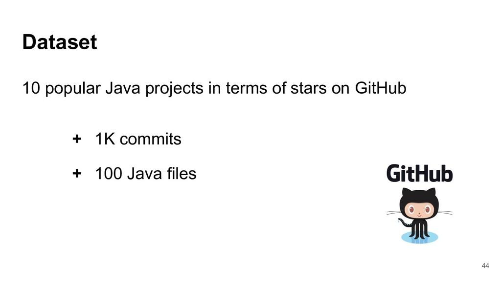Dataset + 100 Java files + 1K commits 10 popula...