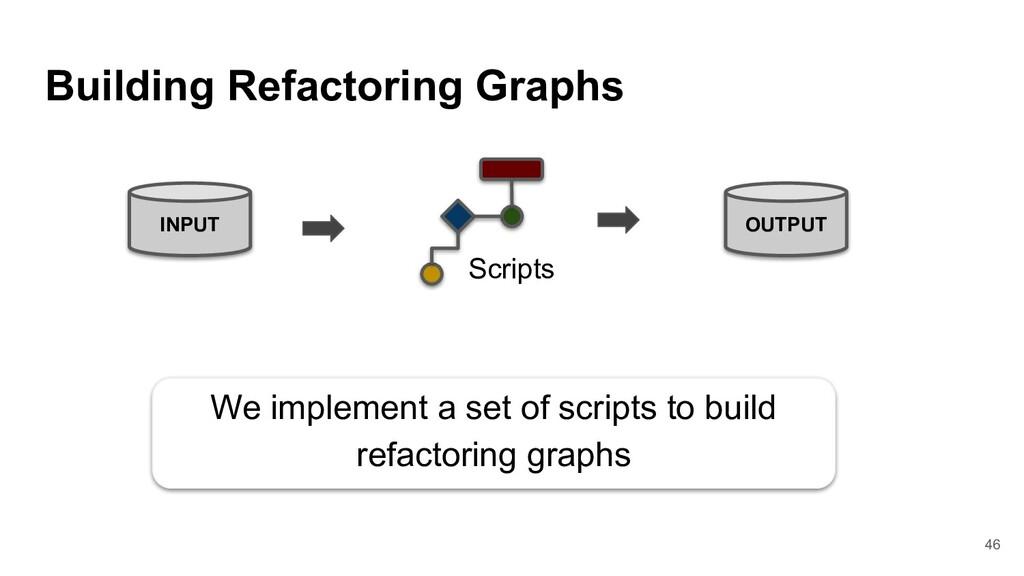Building Refactoring Graphs 46 Scripts INPUT OU...